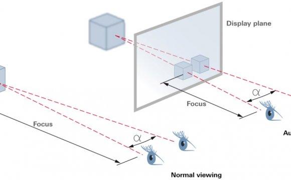 Optical principle of the