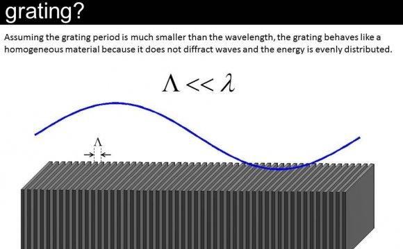 Subwavelength gratings