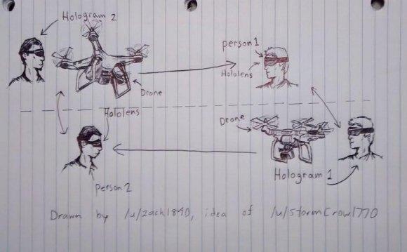 Microsoft HoloLens Idea:
