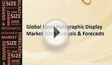 Laser Holographic Display Market 2019 Analysis & Forecasts